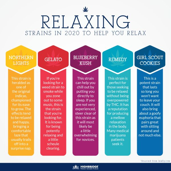 Relaxing Strains graphic